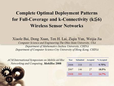 Complete Optimal Deployment Patterns for Full-Coverage and k-Connectivity (k ≦ 6) Wireless Sensor Networks Xiaole Bai, Dong Xuan, Ten H. Lai, Ziqiu Yun,