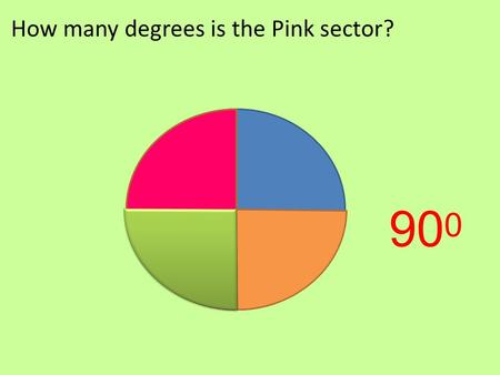 How many degrees is the Pink sector? 90 0 How many degrees is the orange sector? 45 0.