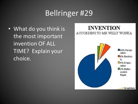Bellringer #29 What do you think is the most important invention OF ALL TIME? Explain your choice.