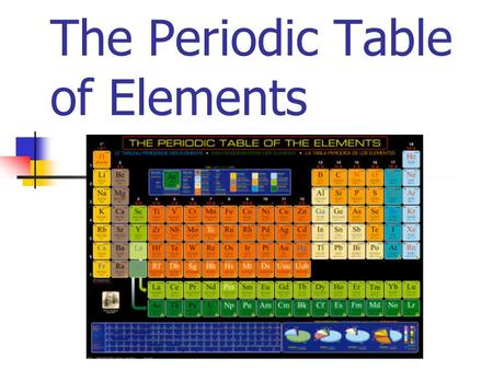 The Periodic Table of Elements. Early Versions 1830: 55 elements had been discovered 1860's: Dimitri Mendeleev discovered a system that applied to all.