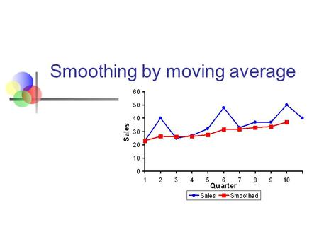 Smoothing by moving average. The Moving Average Method Useful in smoothing time series to see its trend Basic method used in measuring seasonal fluctuation.