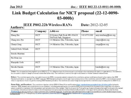 Doc.: IEEE 802.22-13-0011-00-000b Submission Jan 2013 Link Budget Calculation for NICT proposal (22-12-0090- 03-000b) IEEE P802.22b Wireless RANs Date: