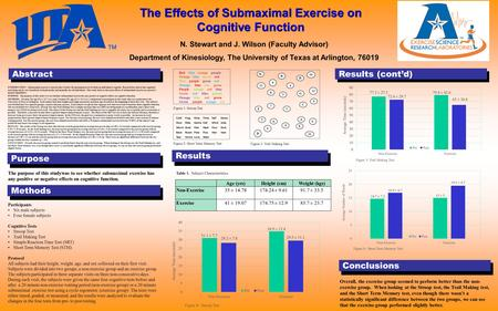 Results (cont'd) Results INTRODUCTION: Submaximal exercise is exercise that is below the maximum level of which an individual is capable. Research has.