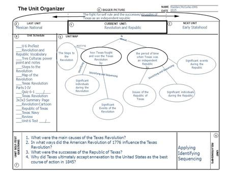 NAME DATE Madden/McCurley-DMS 2015 The Unit Organizer BIGGER PICTURE LAST UNIT CURRENT UNIT NEXT UNIT UNIT SELF-TEST QUESTIONS UNIT RELATIONSHIPS Unit.