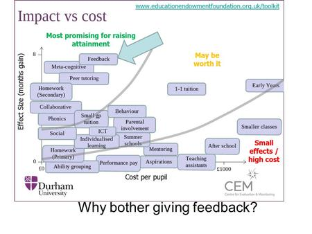 Why bother giving feedback?. How not to provide feedback?