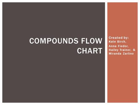 Created by: Kate Birch, Anna Fiedor, Hailey Trainor, & Miranda Zarlino COMPOUNDS FLOW CHART.