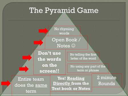 The Pyramid Game Entire team does the same term Yes! Reading Directly from the Text book or Notes 2 minute Rounds No telling the first letter of the word.