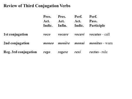 Review of Third Conjugation Verbs Pres.Pres.Perf.Perf. Act.Act.Act.Pass. Indic.Infin.Indic.Participle 1st conjugationvocovocarevocavi vocatus – call 2nd.