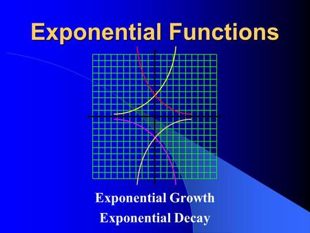 Exponential Functions Exponential Growth Exponential Decay y x.