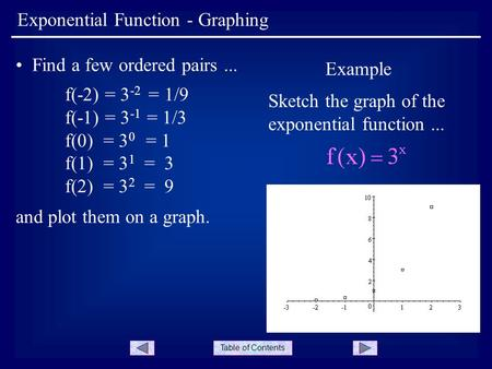 Table of Contents Exponential Function - Graphing Example Sketch the graph of the exponential function... Find a few ordered pairs... f(-2) = 3 -2 = 1/9.
