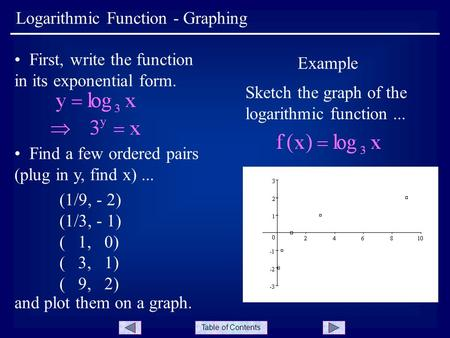 Table of Contents Logarithmic Function - Graphing Example Sketch the graph of the logarithmic function... First, write the function in its exponential.