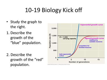 "10-19 Biology Kick off Study the graph to the right. 1.Describe the growth of the ""blue"" population. 2. Describe the growth of the ""red"" population."