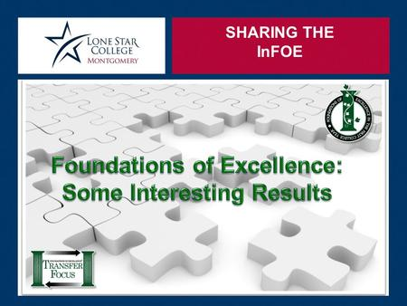 Foundations of Excellence SHARING THE InFOE. PowerPoint Overview  Survey Overview  Faculty/Staff Survey  Who Responded  Dimension Results  Student.