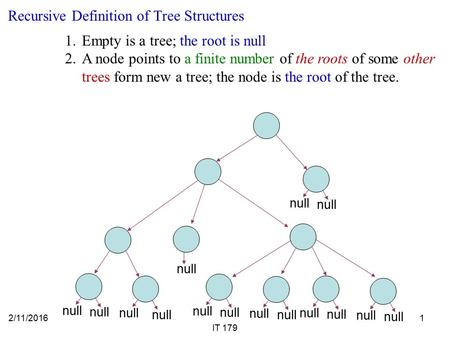 2/11/2016 1 IT 179 Recursive Definition of Tree Structures 1.Empty is a tree; the root is null 2.A node points to a finite number of the roots of some.