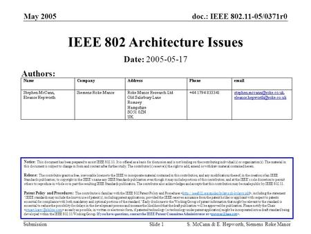 Doc.: IEEE 802.11-05/0371r0 Submission May 2005 S. McCann & E. Hepworth, Siemens Roke ManorSlide 1 IEEE 802 Architecture Issues Notice: This document has.