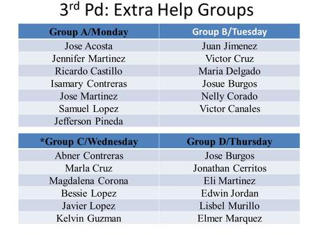 3 rd Pd: Extra Help Groups Group A/Monday Group B/Tuesday Jose AcostaJuan Jimenez Jennifer MartinezVictor Cruz Ricardo CastilloMaria Delgado Isamary ContrerasJosue.
