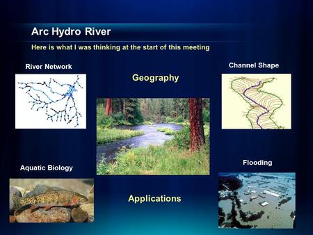 Arc Hydro River Here is what I was thinking at the start of this meeting Aquatic Biology River Network Channel Shape Flooding Geography Applications.