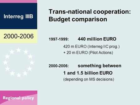 2000-2006 Interreg IIIB Trans-national cooperation: Budget comparison 1997-1999: 440 million EURO 420 m EURO (Interreg IIC prog.) + 20 m EURO (Pilot Actions)
