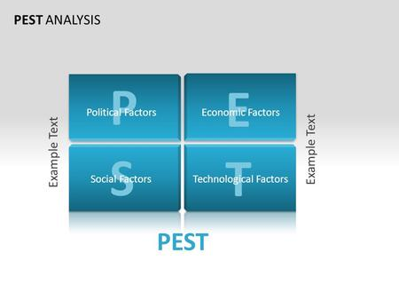 PEST ANALYSIS P E S T Political FactorsEconomic Factors Social FactorsTechnological Factors PEST Example Text.