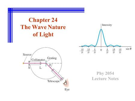 Chapter 24 The Wave Nature of Light Phy 2054 Lecture Notes.