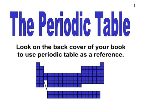 1 Look on the back cover of your book to use periodic table as a reference.
