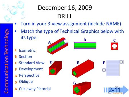 IOT POLY ENGINEERING 2-11 Turn in your 3-view assignment (include NAME) Match the type of Technical Graphics below with its type: Isometric Section Standard.
