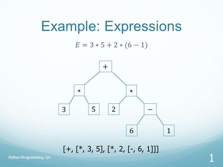 Example: Expressions Python Programming, 2/e 1 [+, [*, 3, 5], [*, 2, [-, 6, 1]]]