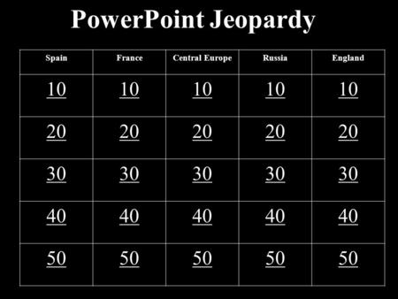 PowerPoint Jeopardy SpainFranceCentral EuropeRussiaEngland 10 20 30 40 50.