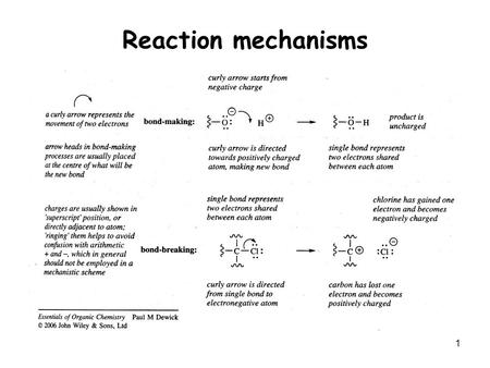 1 Reaction mechanisms. 2 Bond Polarity Partial charges.