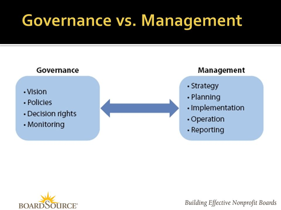Develop a strategic plan and adhere to it.Link the current agenda to the strategic agenda.