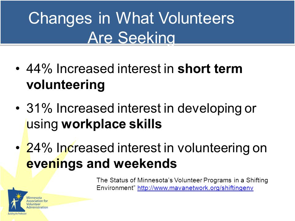 65% Involved volunteers in new roles and positions 46% Involved volunteers in leadership positions or managing projects Volunteers in New Roles The Status of Minnesota's Volunteer Programs in a Shifting Environment http://www.mavanetwork.org/shiftingenv http://www.mavanetwork.org/shiftingenv