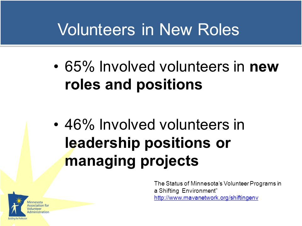 38% Of program staff have increased requests for volunteers 46% Volunteer hours increased 49% Increased reliance on volunteers 58% Expect to increase reliance on volunteers next year Increased Reliance on Volunteers The Status of Minnesota's Volunteer Programs in a Shifting Environment http://www.mavanetwork.org/shiftingenv http://www.mavanetwork.org/shiftingenv