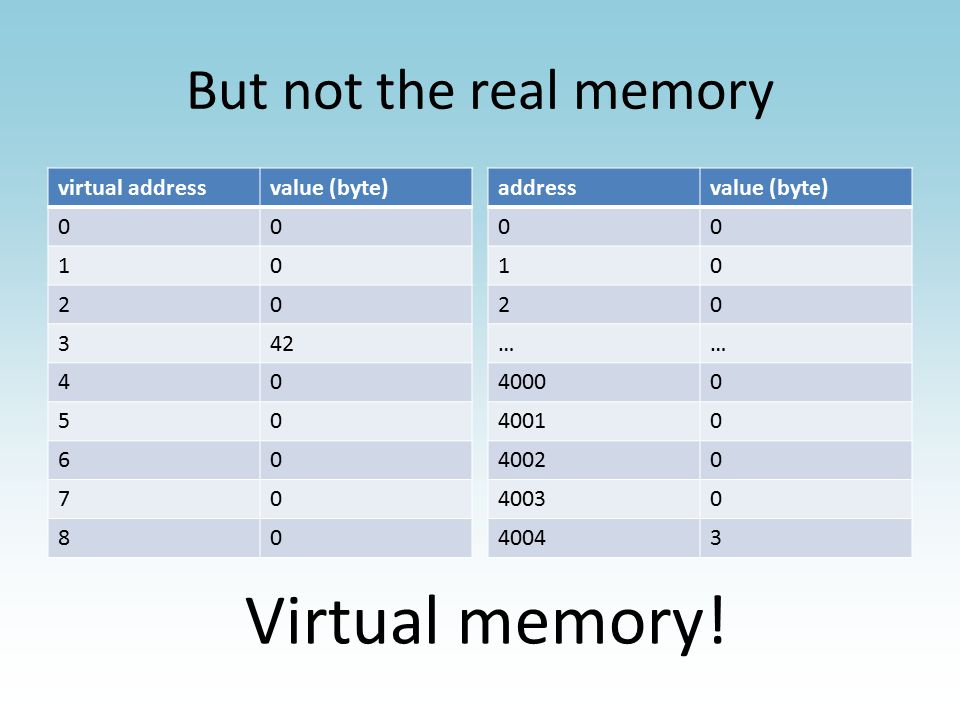 Memory abstraction We ll treat pointers as though they are pointers to real memory, because that s what the virtual memory abstraction gives us (the illusion that we own the machine) Just don t forget that we still have isolation, paging, and all the other good stuff we get from virtual memory