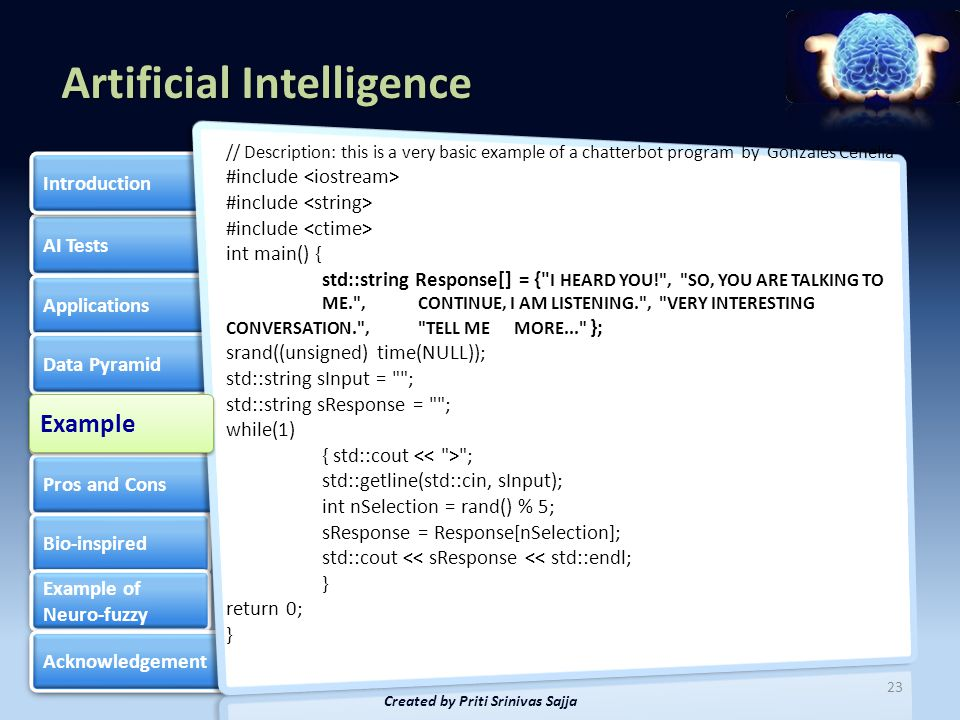Artificial Intelligence AI Tests Applications Data Pyramid Knowledge Based Systems Knowledge Based Systems Pros and Cons Bio-inspired Example of Neuro-fuzzy Example of Neuro-fuzzy Acknowledgement Introduction 24 Created by Priti Srinivas Sajja