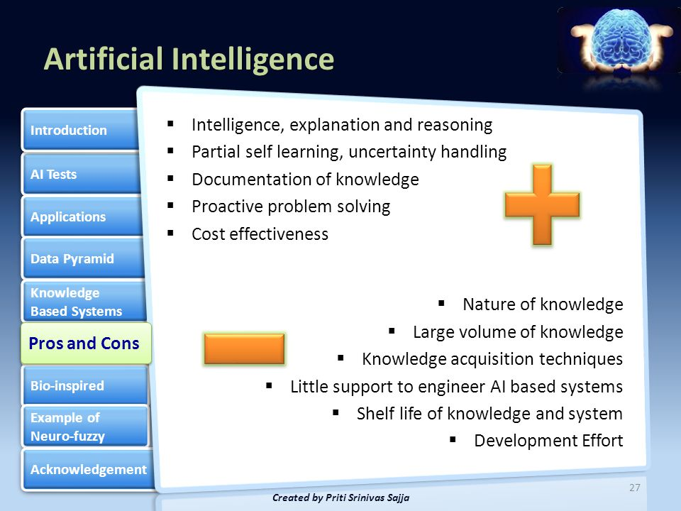 Artificial Intelligence AI Tests Applications Data Pyramid Knowledge Based Systems Knowledge Based Systems Pros and Cons Bio-inspired Example of Neuro-fuzzy Example of Neuro-fuzzy Acknowledgement Introduction Bio-Inspired Computing  New approaches to AI  Taking inspiration form nature and biological systems  Includes models such as  Artificial Neural Network (ANN)  Genetic Algorithm(GA)  Swarm Intelligence(SI), etc.
