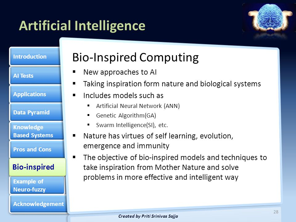 Artificial Intelligence AI Tests Applications Data Pyramid Knowledge Based Systems Knowledge Based Systems Pros and Cons Bio-inspired Example of Neuro-fuzzy Example of Neuro-fuzzy Acknowledgement Introduction Artificial Neural Network (ANN)  An artificial neural network (ANN) is connectionist model of programming using computers.