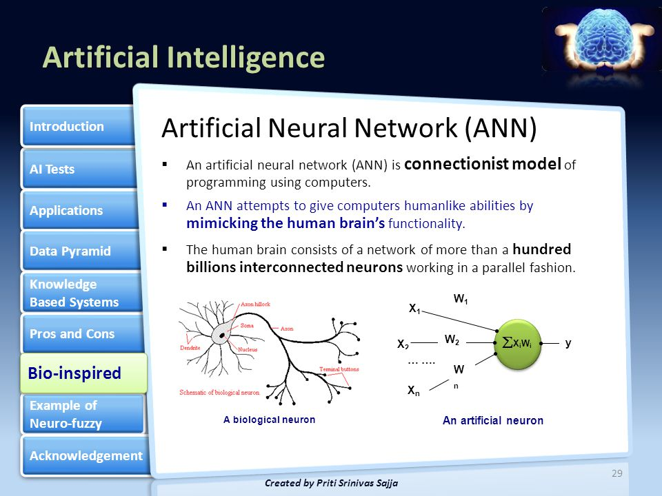 Artificial Intelligence AI Tests Applications Data Pyramid Knowledge Based Systems Knowledge Based Systems Pros and Cons Bio-inspired Example of Neuro-fuzzy Example of Neuro-fuzzy Acknowledgement Introduction 30 Created by Priti Srinivas Sajja Bio-inspired W 12 X1X2X3....XnX1X2X3....Xn O 0 O 1 ….