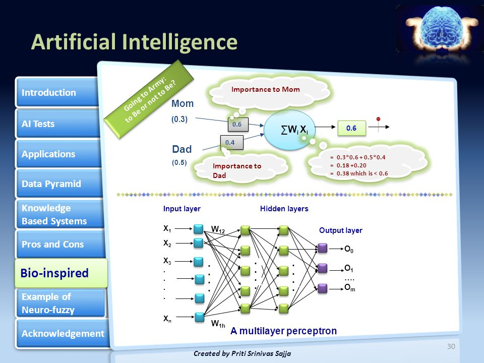 Artificial Intelligence AI Tests Applications Data Pyramid Knowledge Based Systems Knowledge Based Systems Pros and Cons Bio-inspired Example of Neuro-fuzzy Example of Neuro-fuzzy Acknowledgement Introduction Genetic Algorithms (GA) It mimics Nature's evolutionary approach The algorithm is based on the process of natural selection— Charles Darwin's survival of the fittest. GAs can be used in problem solving, function optimizing, machine learning, and in innovative systems.
