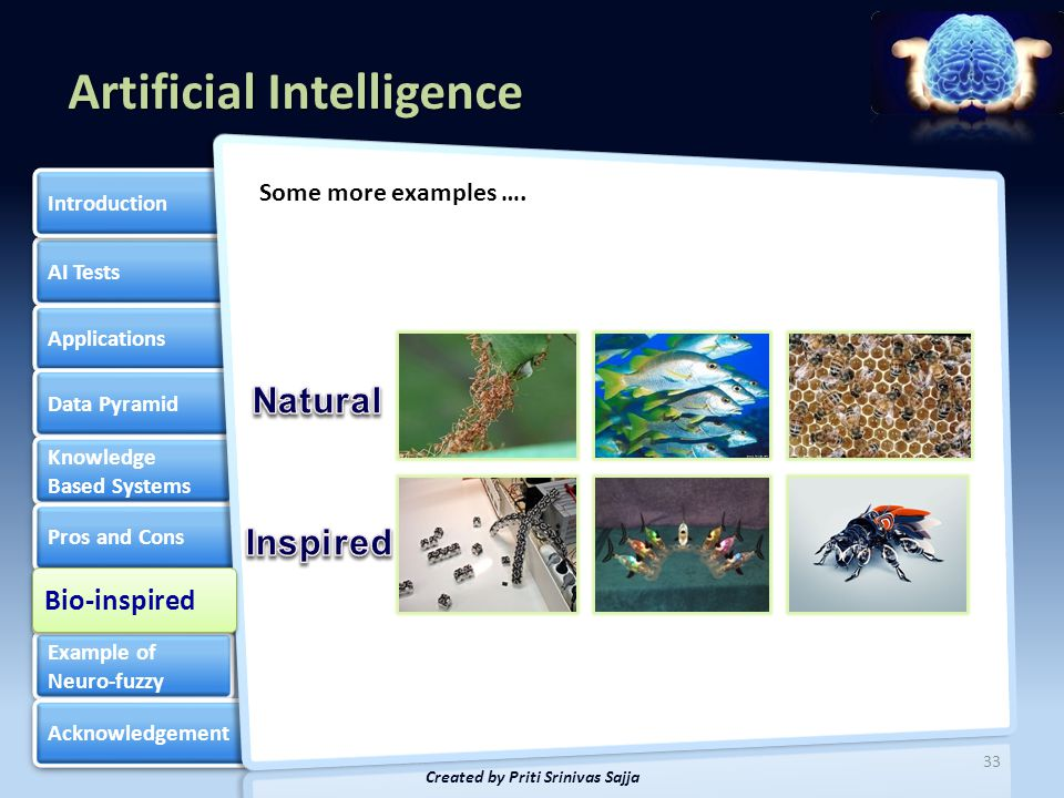 Artificial Intelligence AI Tests Applications Data Pyramid Knowledge Based Systems Knowledge Based Systems Pros and Cons Bio-inspired Example of Neuro-fuzzy Example of Neuro-fuzzy Acknowledgement Introduction 34 Created by Priti Srinivas Sajja Fuzzy Interface Structure of proposed system Fuzzy interface Linguistic fuzzy interface Fuzzy rule base and membership functions Workspace Crisp Normalized values Decision support Users choice and needs Decision support Underlying ANN P1P2P3P4P1P2P3P4 Implicit and self learning by ANN Friendly interface, Explicit justification, and Documentation Friendly interface, Explicit justification, and Documentation Example