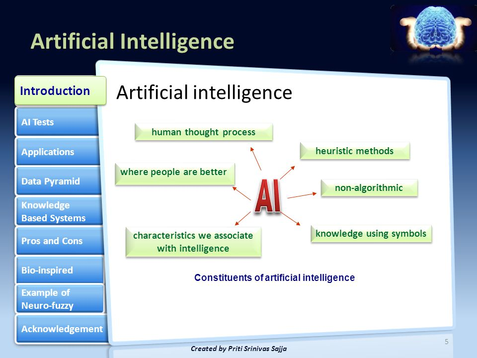 Artificial Intelligence AI Tests Applications Data Pyramid Knowledge Based Systems Knowledge Based Systems Pros and Cons Bio-inspired Example of Neuro-fuzzy Example of Neuro-fuzzy Acknowledgement Introduction 6 Created by Priti Srinivas Sajja Artificial intelligence Introduction Extreme solution, either best or worst taking  (infinite) time time Acceptable solution in acceptable time Nature of AI solutions
