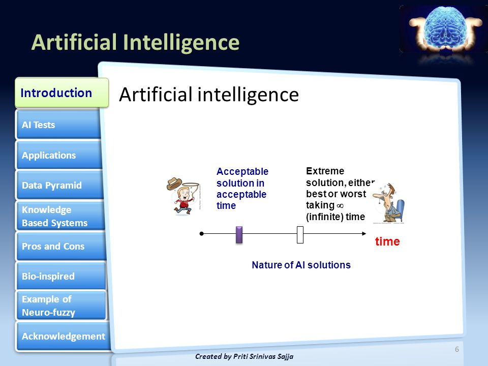 Artificial Intelligence AI Tests Applications Data Pyramid Knowledge Based Systems Knowledge Based Systems Pros and Cons Bio-inspired Example of Neuro-fuzzy Example of Neuro-fuzzy Acknowledgement Introduction 7 Created by Priti Srinivas Sajja Testing Intelligence AI Tests Turing test will fail to test for intelligence in two circumstances; 1.A machine may well be intelligent without being able to chat exactly like a human; and; 2.The test fails to capture the general properties of intelligence, such as the ability to solve difficult problems or come up with original insights.