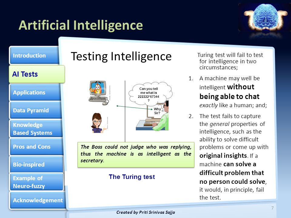 Artificial Intelligence AI Tests Applications Data Pyramid Knowledge Based Systems Knowledge Based Systems Pros and Cons Bio-inspired Example of Neuro-fuzzy Example of Neuro-fuzzy Acknowledgement Introduction 8 Created by Priti Srinivas Sajja Can you find any test to check the given system is intelligent or not.