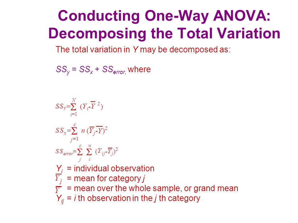 Conducting One-Way ANOVA : Decomposition of the Total Variation Independent VariableX Total CategoriesSample X 1 X 2 X 3 …X c Y 1 Y 1 Y 1 Y 1 Y 1 Y 2 Y 2 Y 2 Y 2 Y 2 : : Y n Y n Y n Y n Y N Y 1 Y 2 Y 3 Y c Y Within Category Variation =SS within Between Category Variation = SS between Total Variatio n =SS y Category Mean Table 16.1