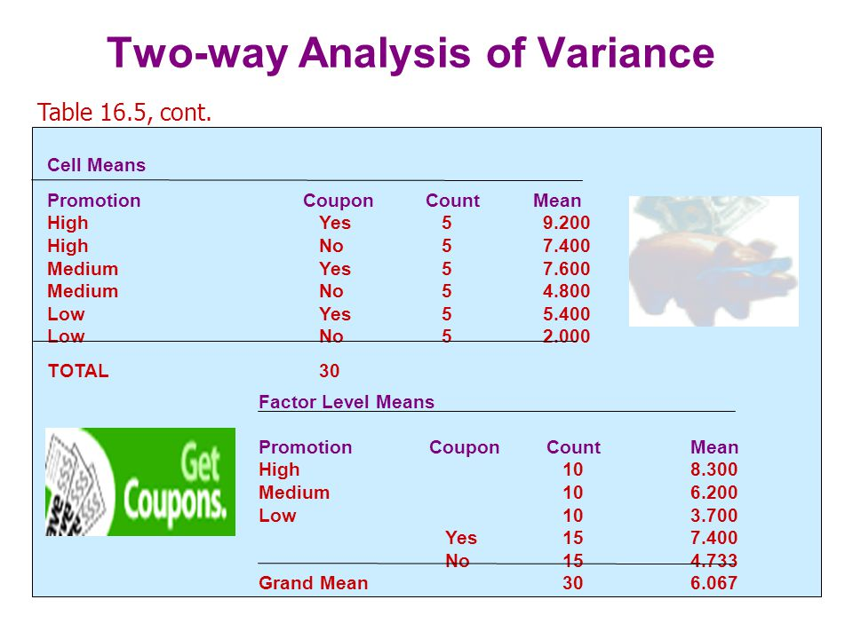 Analysis of Covariance When examining the differences in the mean values of the dependent variable, it is often necessary to take into account the influence of uncontrolled independent variables.