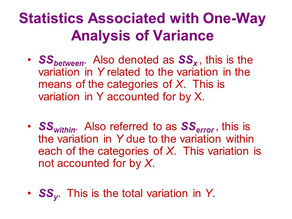 Conducting One-Way ANOVA Interpret the Results Identify the Dependent and Independent Variables Decompose the Total Variation Measure the Effects Test the Significance Fig.