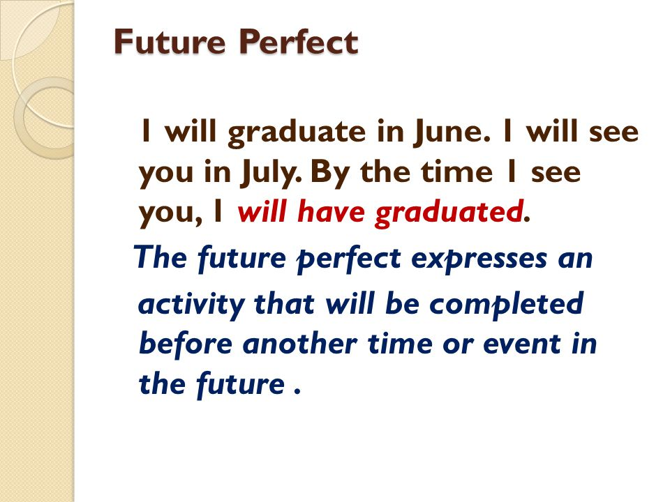 Future Perfect Progressive I will go to bed at 10:00 p.m.