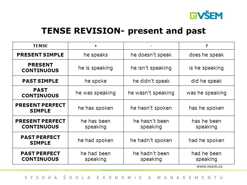 TENSE REVISION- future EXPRESSING FUTURE +-.