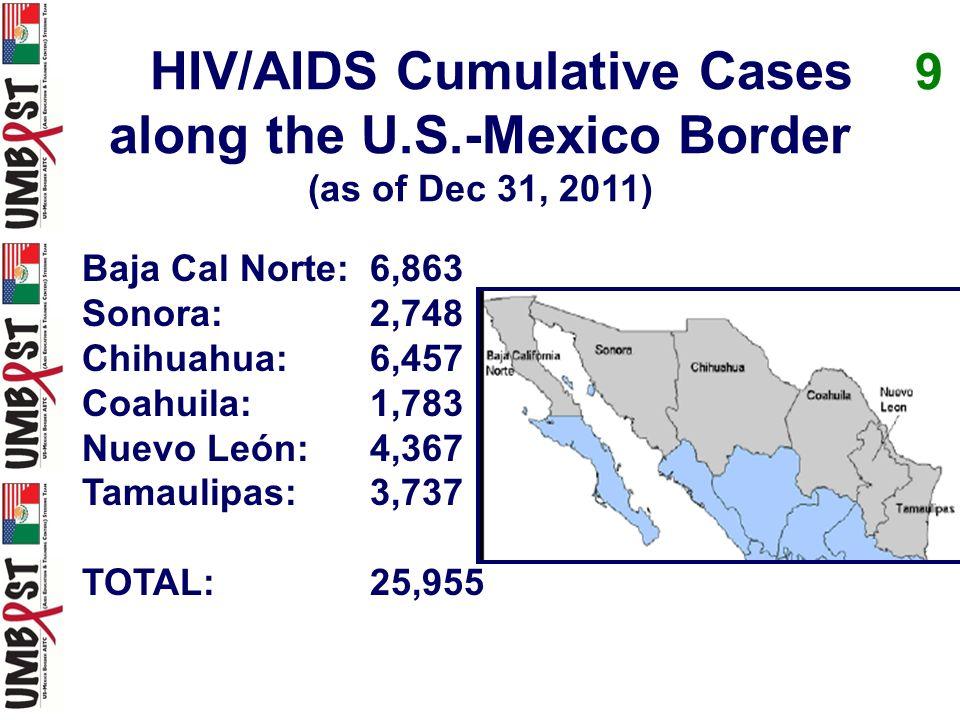 From: Update on HIV/AIDS in Mexico, Dec, 2011, General Director, National HIV/AIDS Program (Centro Nacional para Prevención y Control del VIH/SIDA CENSIDA).