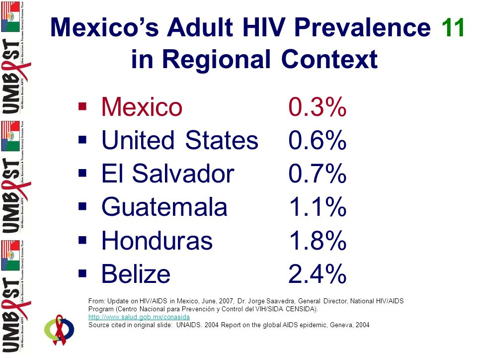 From: Update on HIV/AIDS in Mexico, June, 2007, Dr.