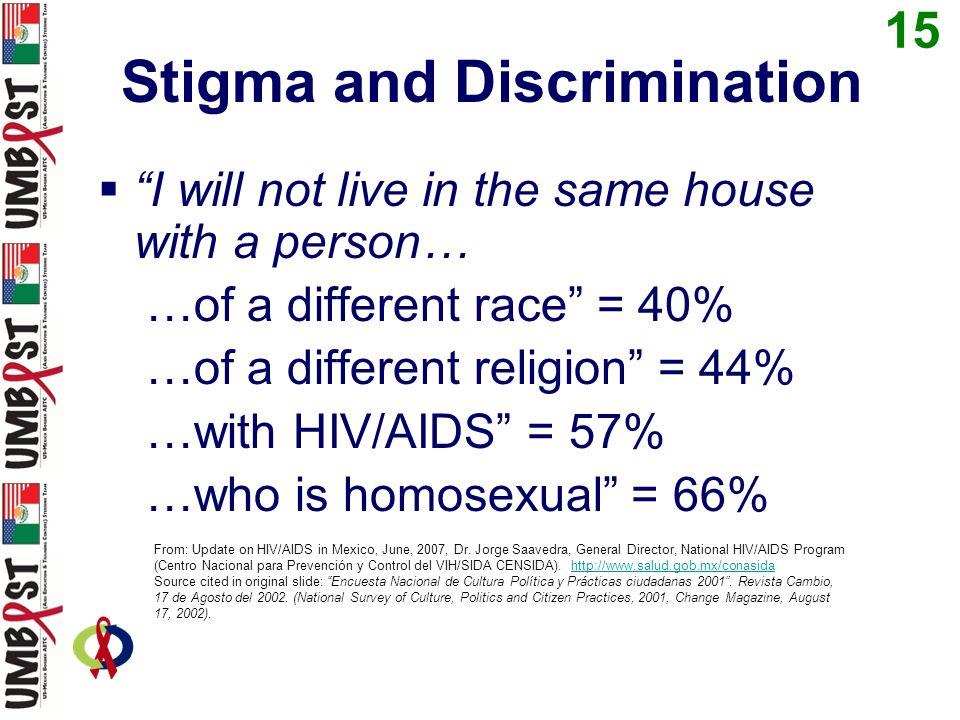 HIV in the U.S.-Mexico Border Region 17